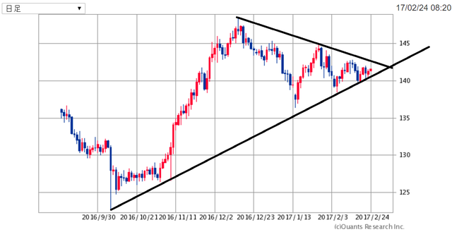GBPJPY170224.png