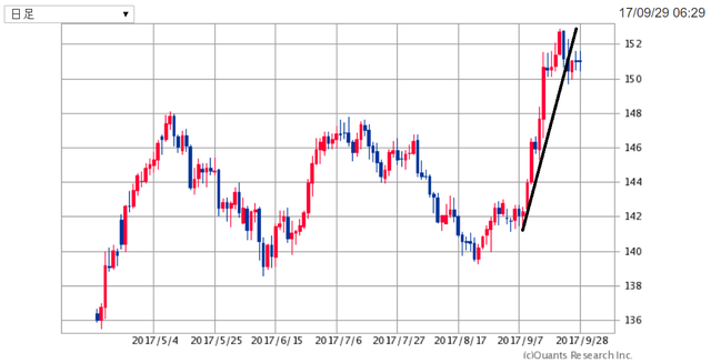 GBPJPY170929.png