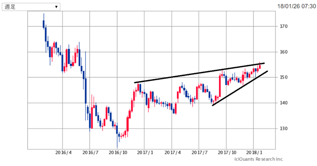 GBPJPY180126.png